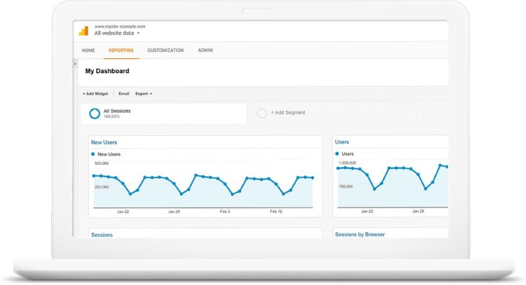 ¡Obtenga Google Analytics!